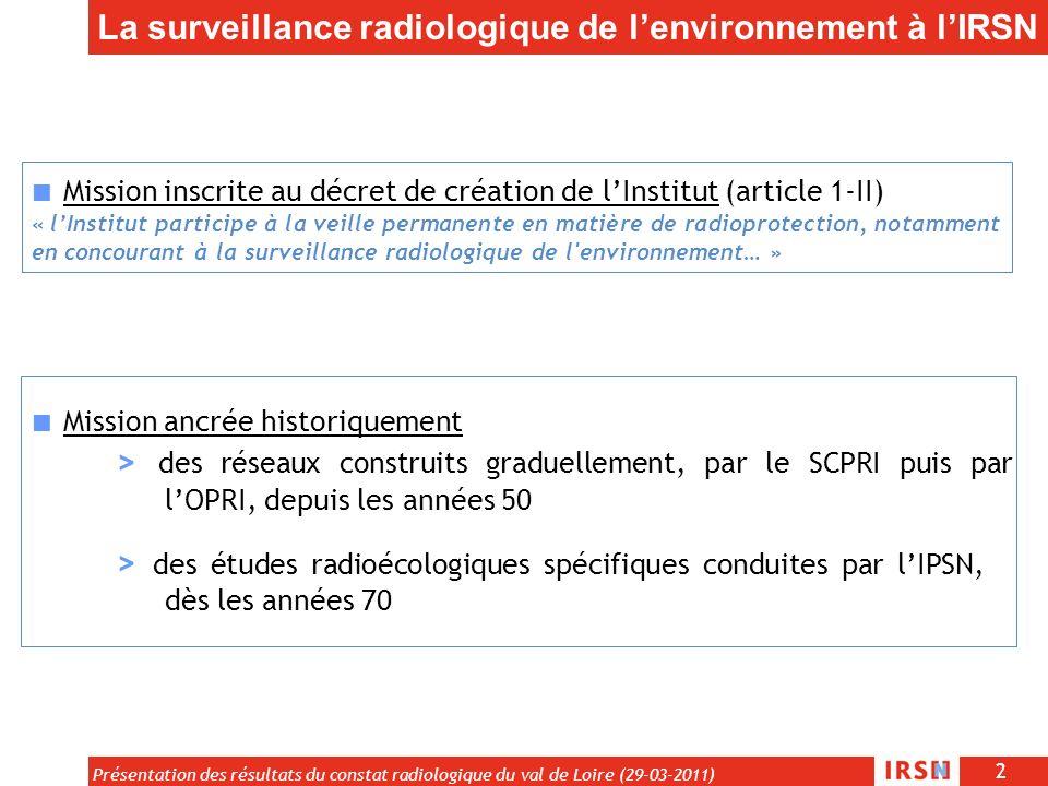 2 Présentation des résultats du constat radiologique du val de Loire (29-03-2011) La surveillance radiologique de lenvironnement à lIRSN Mission ancré