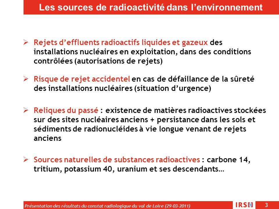 3 Présentation des résultats du constat radiologique du val de Loire (29-03-2011) Rejets deffluents radioactifs liquides et gazeux des installations n