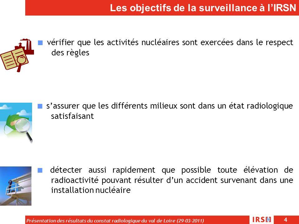 4 Présentation des résultats du constat radiologique du val de Loire (29-03-2011) Les objectifs de la surveillance à lIRSN vérifier que les activités