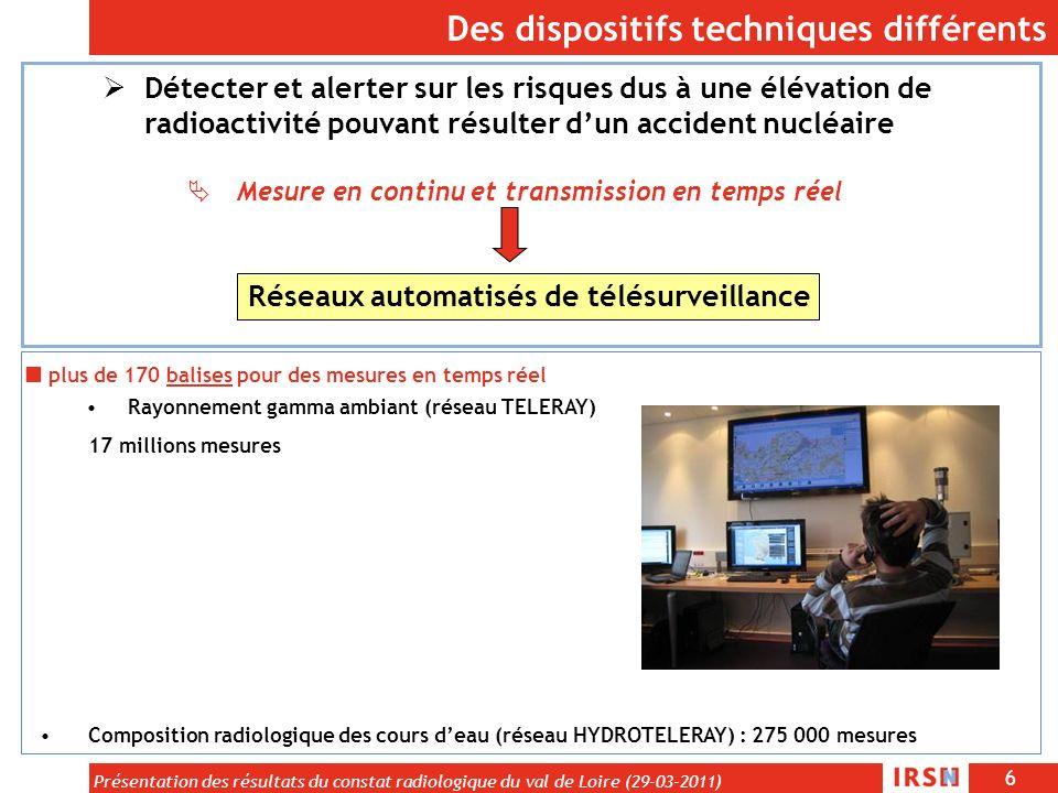 6 Présentation des résultats du constat radiologique du val de Loire (29-03-2011) Des dispositifs techniques différents plus de 170 balises pour des m