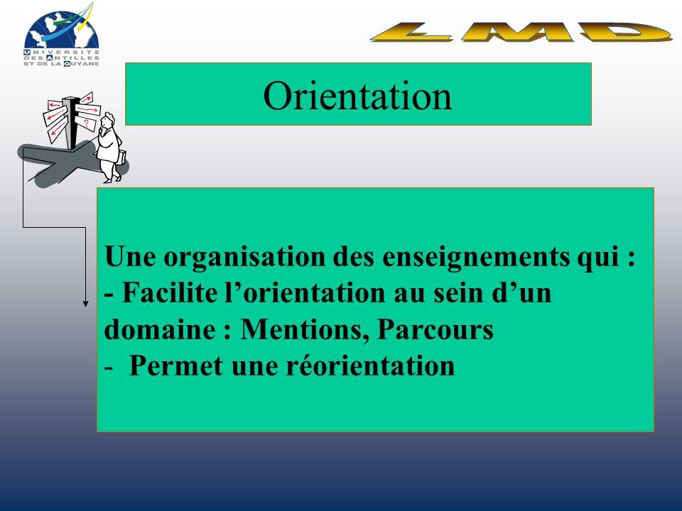 Orientation Une organisation des enseignements qui : - Facilite lorientation au sein dun domaine : Mentions, Parcours - Permet une réorientation