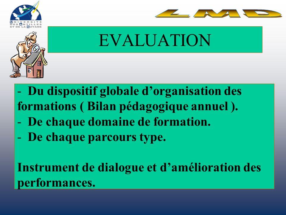 EVALUATION - Du dispositif globale dorganisation des formations ( Bilan pédagogique annuel ).