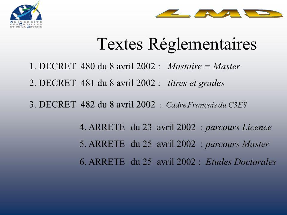 Textes Réglementaires 1.DECRET 480 du 8 avril 2002 : Mastaire = Master 2.