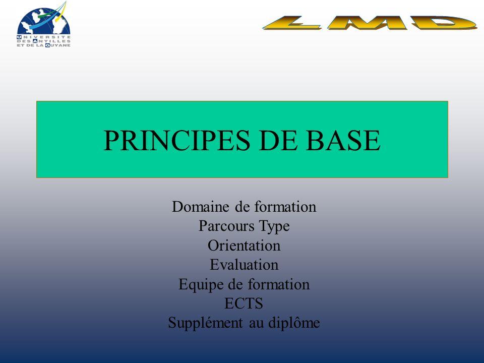 PRINCIPES DE BASE Domaine de formation Parcours Type Orientation Evaluation Equipe de formation ECTS Supplément au diplôme
