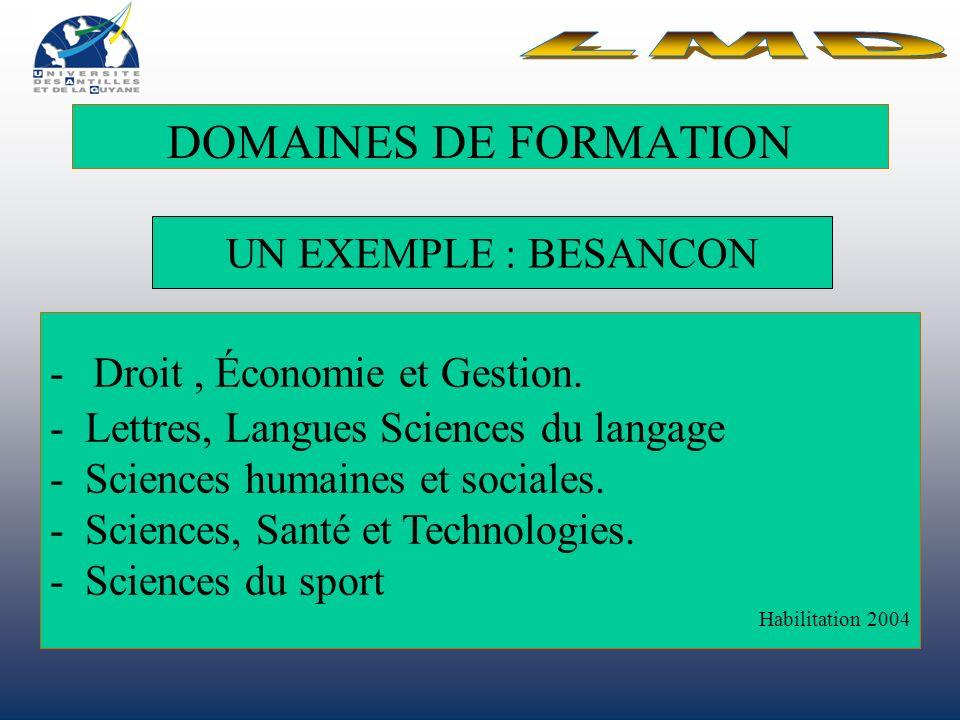 DOMAINES DE FORMATION - Droit, Économie et Gestion.