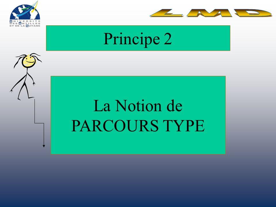 Principe 2 La Notion de PARCOURS TYPE