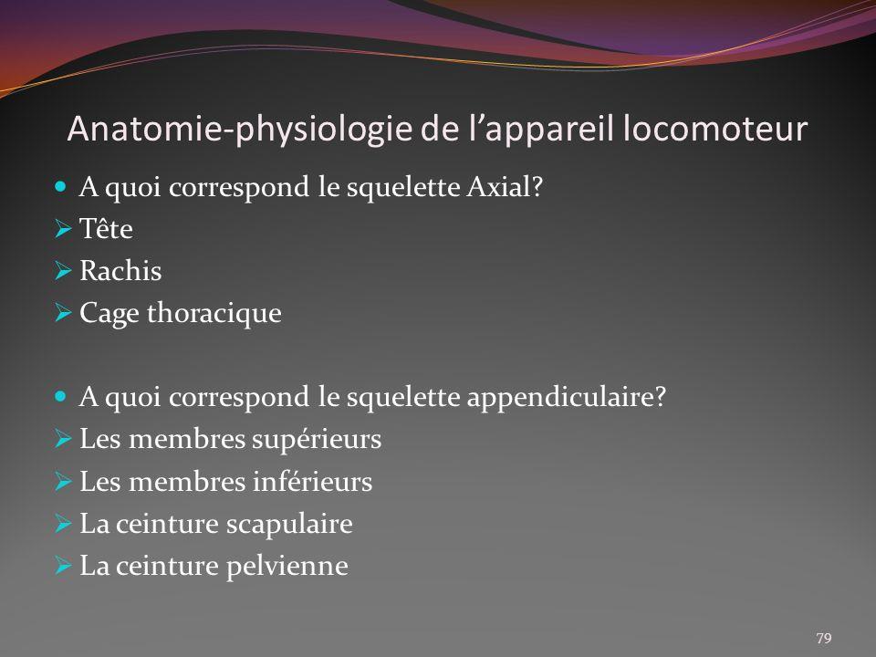 Anatomie-physiologie de lappareil locomoteur A quoi correspond le squelette Axial? Tête Rachis Cage thoracique A quoi correspond le squelette appendic