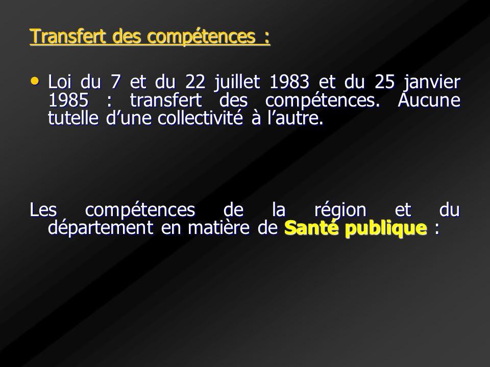 Transfert des compétences : Loi du 7 et du 22 juillet 1983 et du 25 janvier 1985 : transfert des compétences. Aucune tutelle dune collectivité à lautr