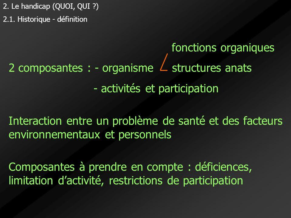 fonctions organiques 2 composantes : - organisme structures anats - activités et participation Interaction entre un problème de santé et des facteurs