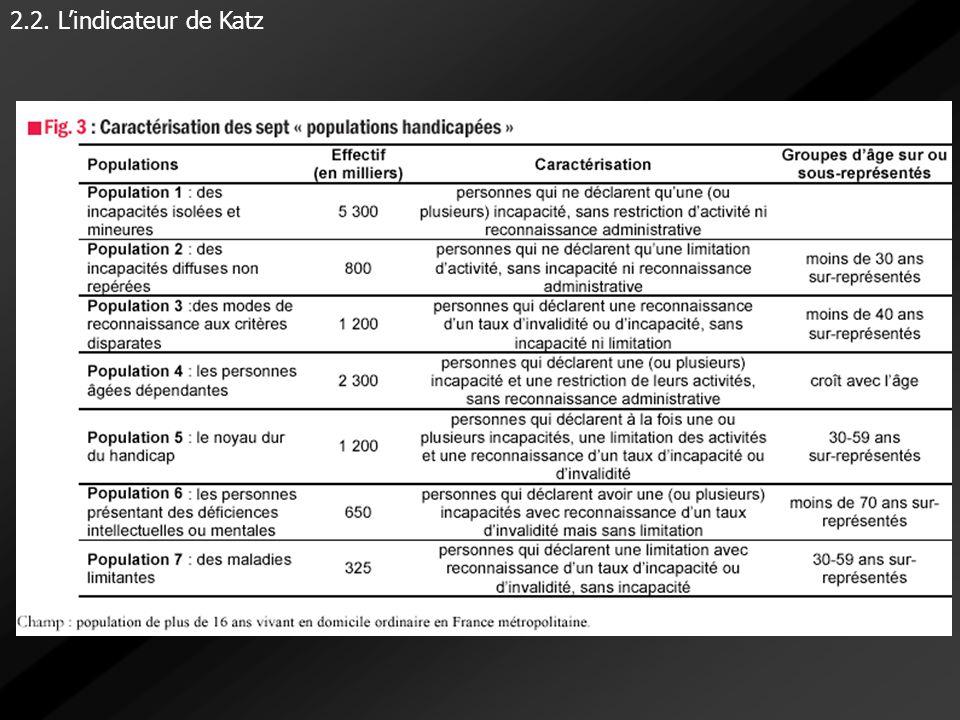 Les institutions médicales Hôpitaux (réadaptation à leffort des malades cardiaques (explications) Hôpitaux (réadaptation à leffort des malades cardiaques (explications) Centre de rééducation fonctionnelle Centre de rééducation fonctionnelle Centre de drépanocytose Centre de drépanocytose Centre asthmatique….