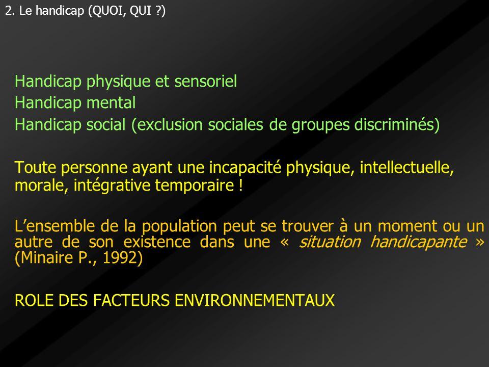 Handicap physique et sensoriel Handicap mental Handicap social (exclusion sociales de groupes discriminés) Toute personne ayant une incapacité physiqu