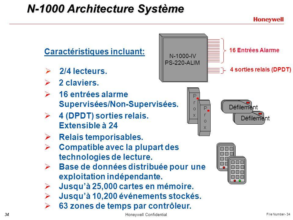 34Honeywell Confidential File Number- 34 N-1000 Architecture Système 2/4 lecteurs. 2 claviers. 16 entrées alarme Supervisées/Non-Supervisées. 4 (DPDT)