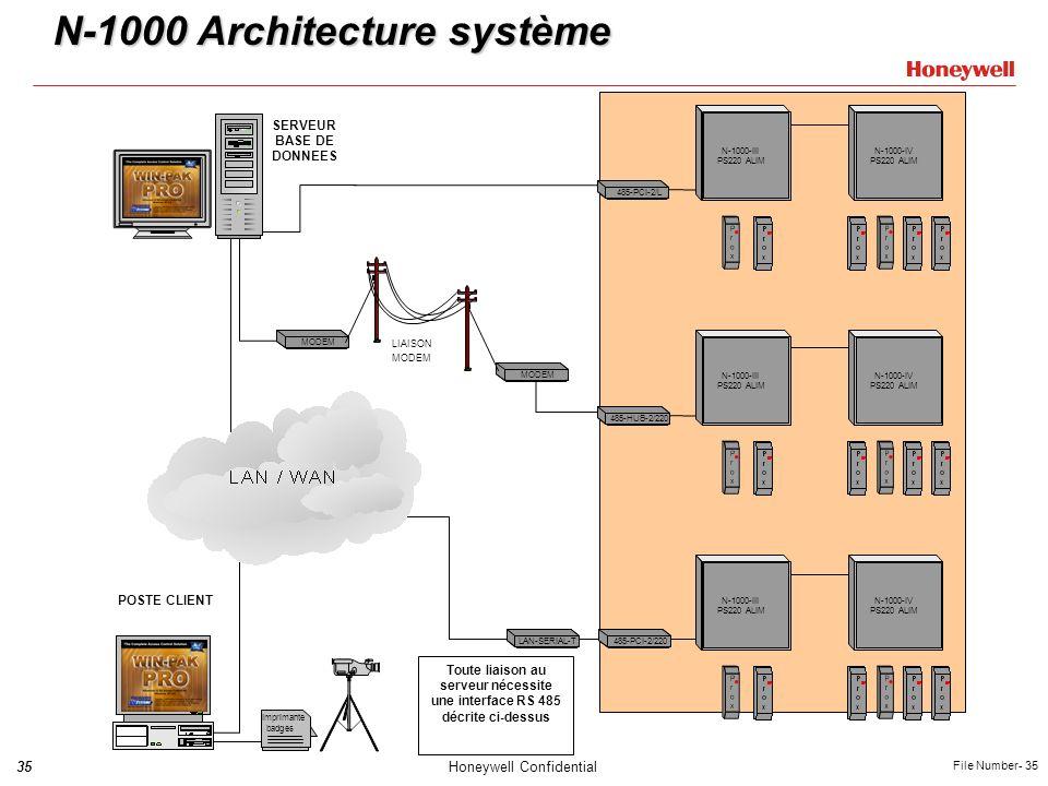 35Honeywell Confidential File Number- 35 Toute liaison au serveur nécessite une interface RS 485 décrite ci-dessus N-1000 Architecture système MODEM 4