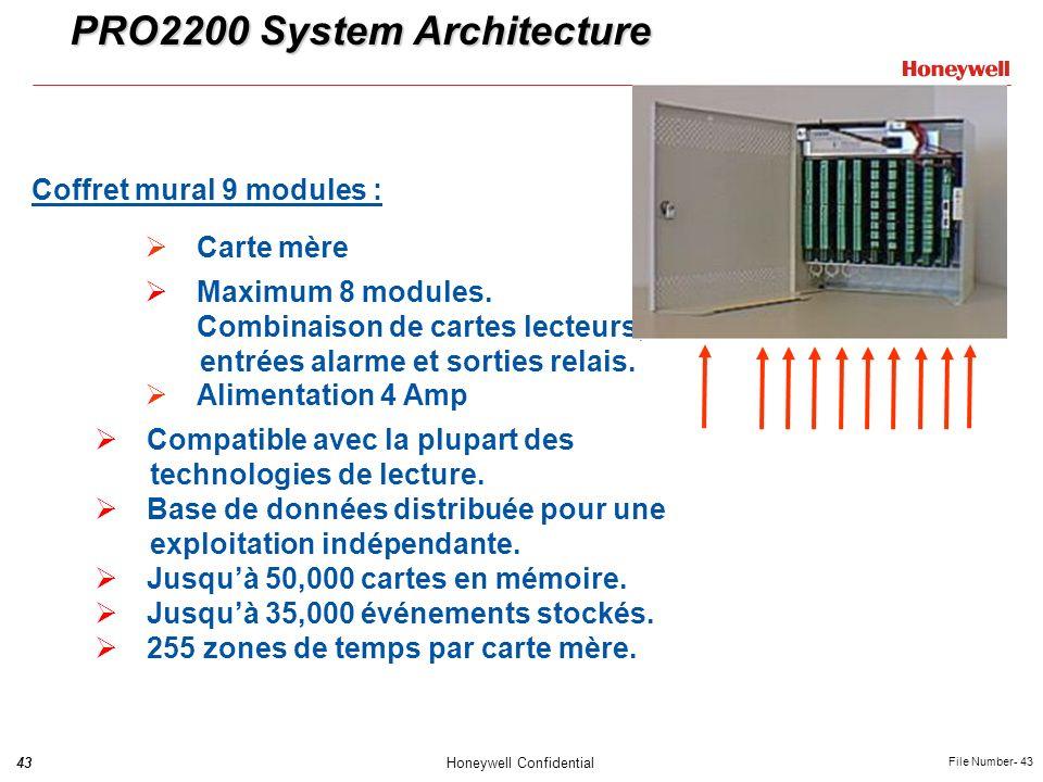 43Honeywell Confidential File Number- 43 PRO2200 System Architecture Compatible avec la plupart des technologies de lecture. Base de données distribué