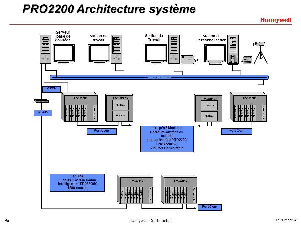 45Honeywell Confidential File Number- 45 PRO2200 Architecture système Station de travail Station de Travail Station de Personnalisation Jusquà 8 Modul
