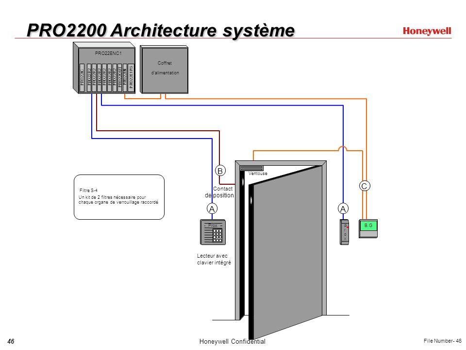 46Honeywell Confidential File Number- 46 PRO2200 Architecture système Contact de position Maglock A Filtre S-4 Un kit de 2 filtres nécessaire pour cha