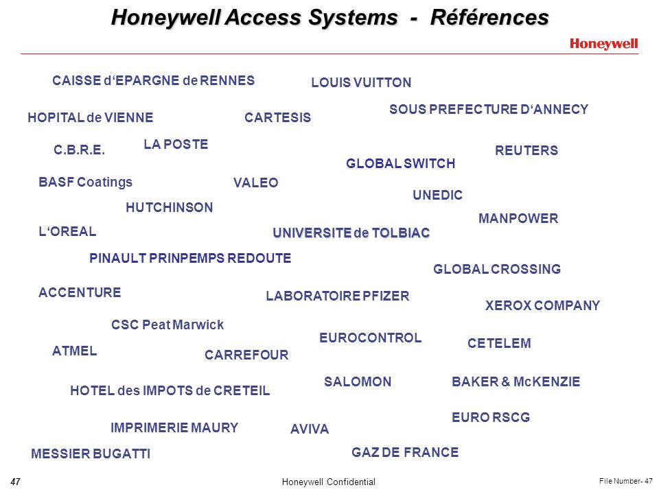 47Honeywell Confidential File Number- 47 Honeywell Access Systems - Références SOUS PREFECTURE DANNECY GLOBAL CROSSING REUTERS LA POSTE MANPOWER PINAU
