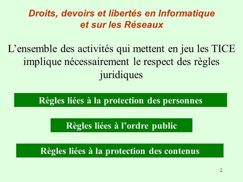 2 Lensemble des activités qui mettent en jeu les TICE implique nécessairement le respect des règles juridiques Règles liées à la protection des person