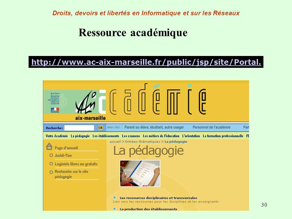 30 Droits, devoirs et libertés en Informatique et sur les Réseaux Ressource académique http://www.ac-aix-marseille.fr/public/jsp/site/Portal.