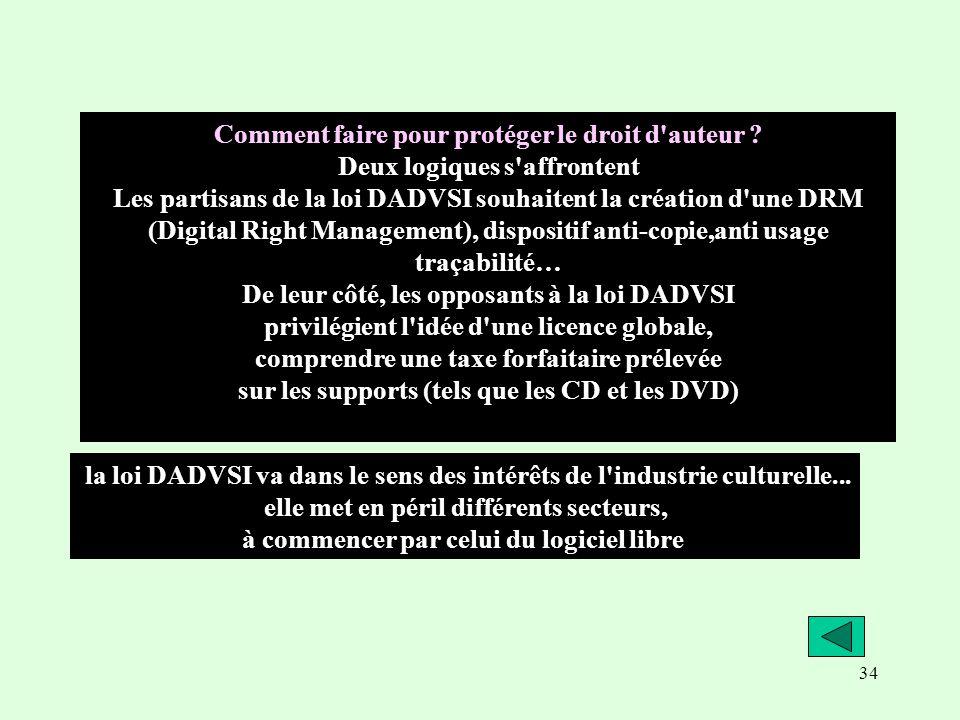 34 Comment faire pour protéger le droit d'auteur ? Deux logiques s'affrontent Les partisans de la loi DADVSI souhaitent la création d'une DRM (Digital