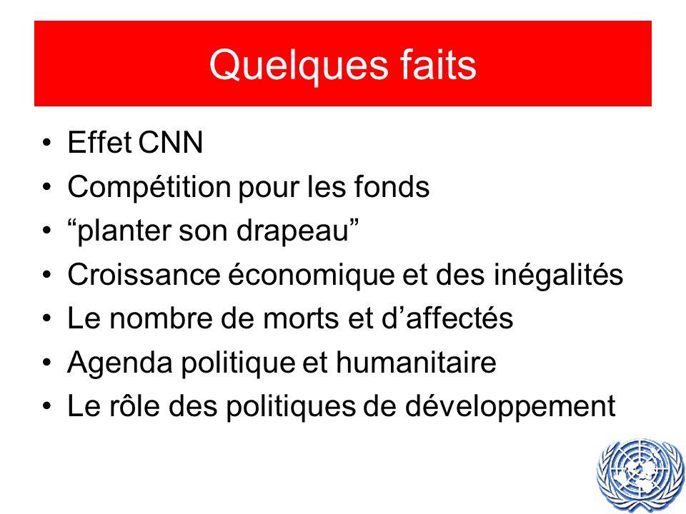 Quelques faits Effet CNN Compétition pour les fonds planter son drapeau Croissance économique et des inégalités Le nombre de morts et daffectés Agenda politique et humanitaire Le rôle des politiques de développement