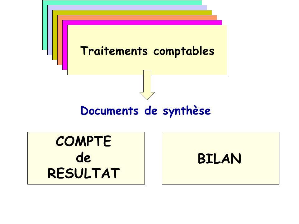 Documents de synthèse Traitements comptables COMPTE de RESULTAT BILAN
