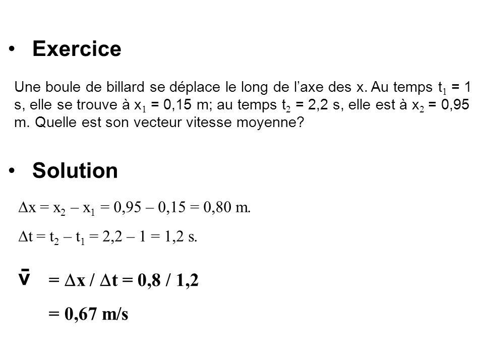 Exercice Une boule de billard se déplace le long de laxe des x. Au temps t 1 = 1 s, elle se trouve à x 1 = 0,15 m; au temps t 2 = 2,2 s, elle est à x