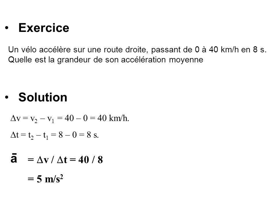 Exercice Un vélo accélère sur une route droite, passant de 0 à 40 km/h en 8 s. Quelle est la grandeur de son accélération moyenne Solution v = v 2 – v