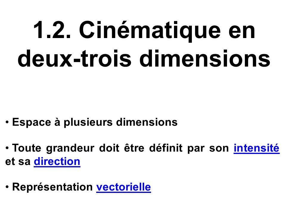 1.2. Cinématique en deux-trois dimensions Espace à plusieurs dimensions Toute grandeur doit être définit par son intensité et sa direction Représentat