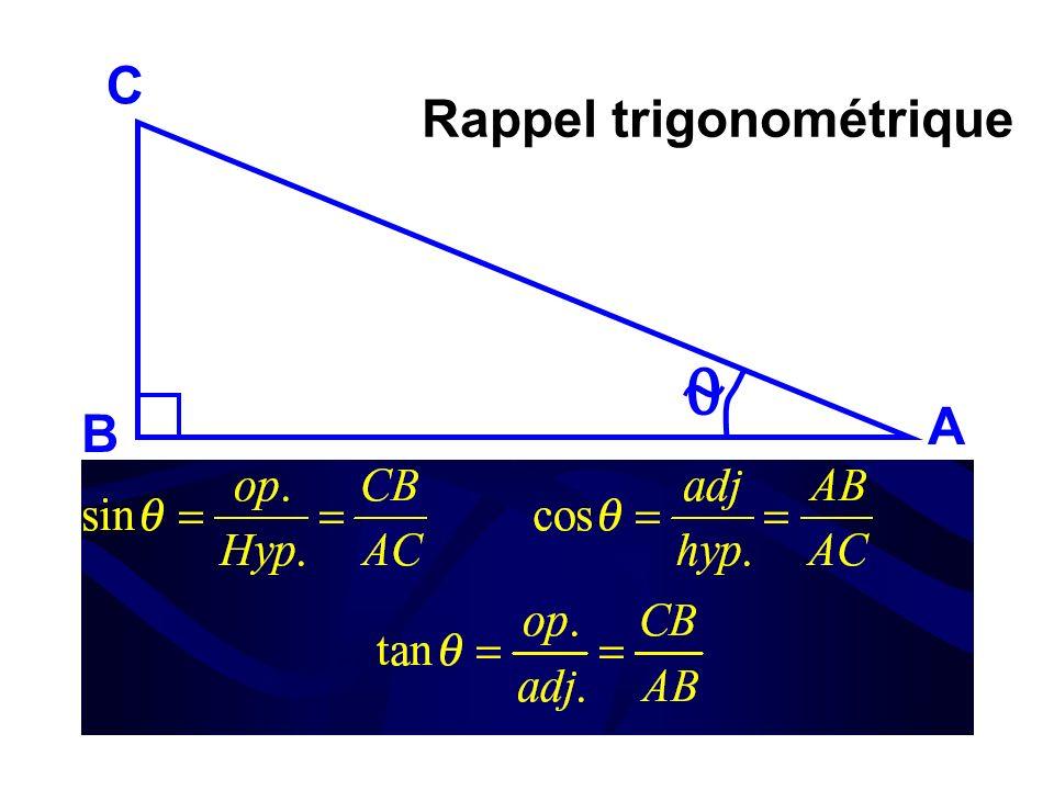 A B C Rappel trigonométrique
