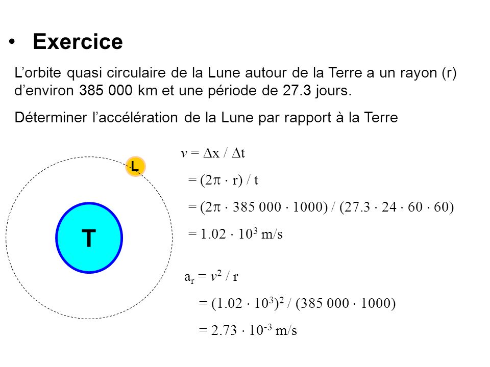 Exercice Lorbite quasi circulaire de la Lune autour de la Terre a un rayon (r) denviron 385 000 km et une période de 27.3 jours. Déterminer laccélérat