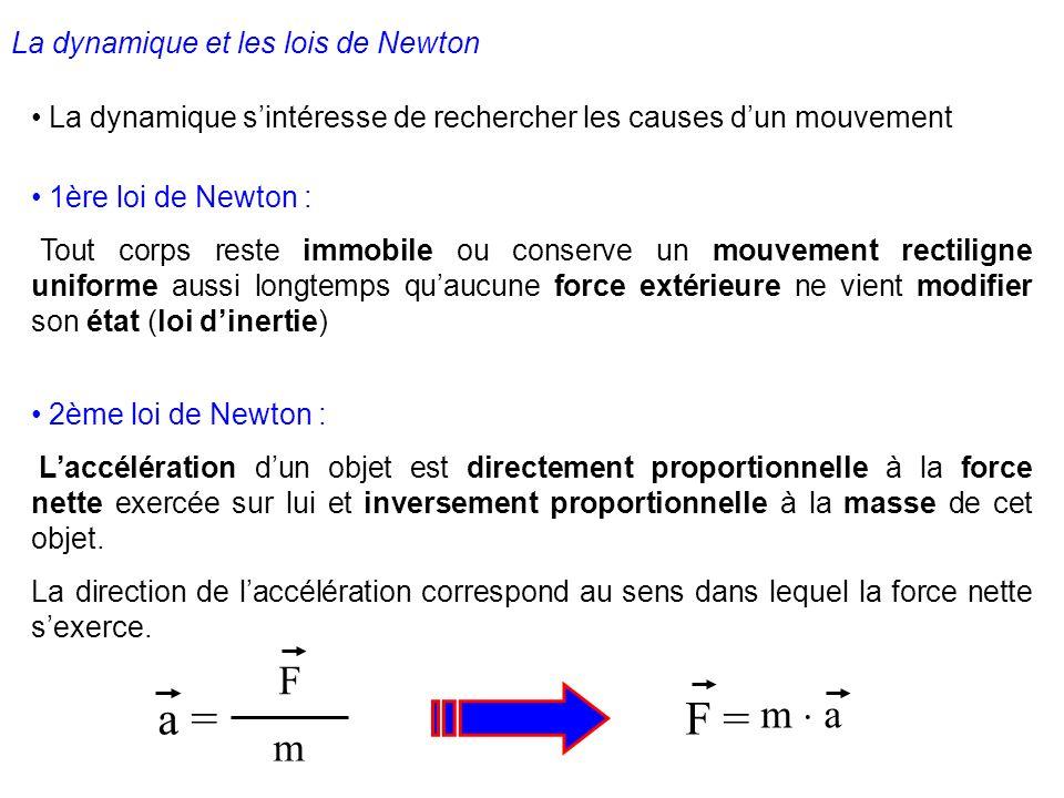 La dynamique et les lois de Newton La dynamique sintéresse de rechercher les causes dun mouvement 1ère loi de Newton : Tout corps reste immobile ou co