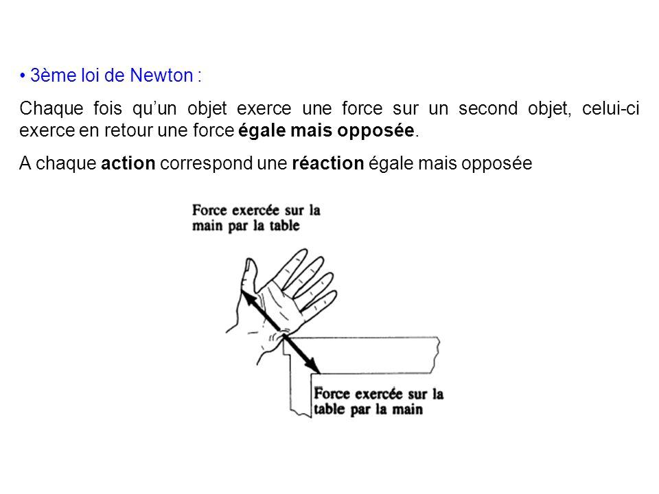 3ème loi de Newton : Chaque fois quun objet exerce une force sur un second objet, celui-ci exerce en retour une force égale mais opposée. A chaque act