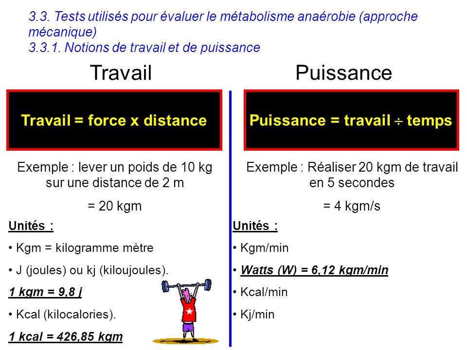 3.3. Tests utilisés pour évaluer le métabolisme anaérobie (approche mécanique) 3.3.1. Notions de travail et de puissance Travail Travail = force x dis
