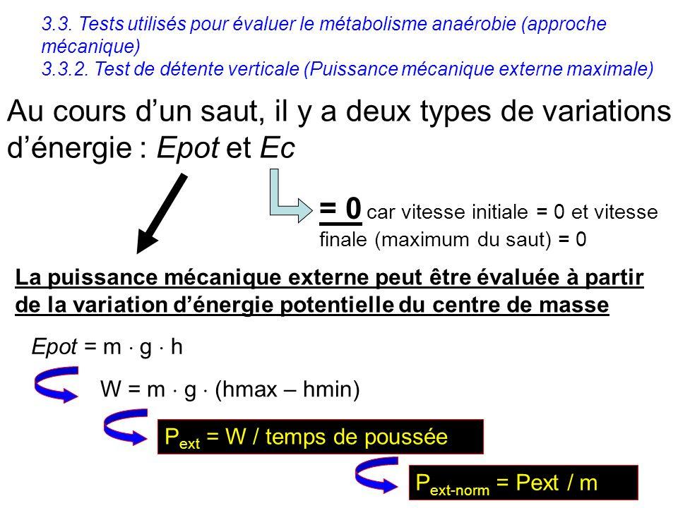 3.3. Tests utilisés pour évaluer le métabolisme anaérobie (approche mécanique) 3.3.2. Test de détente verticale (Puissance mécanique externe maximale)