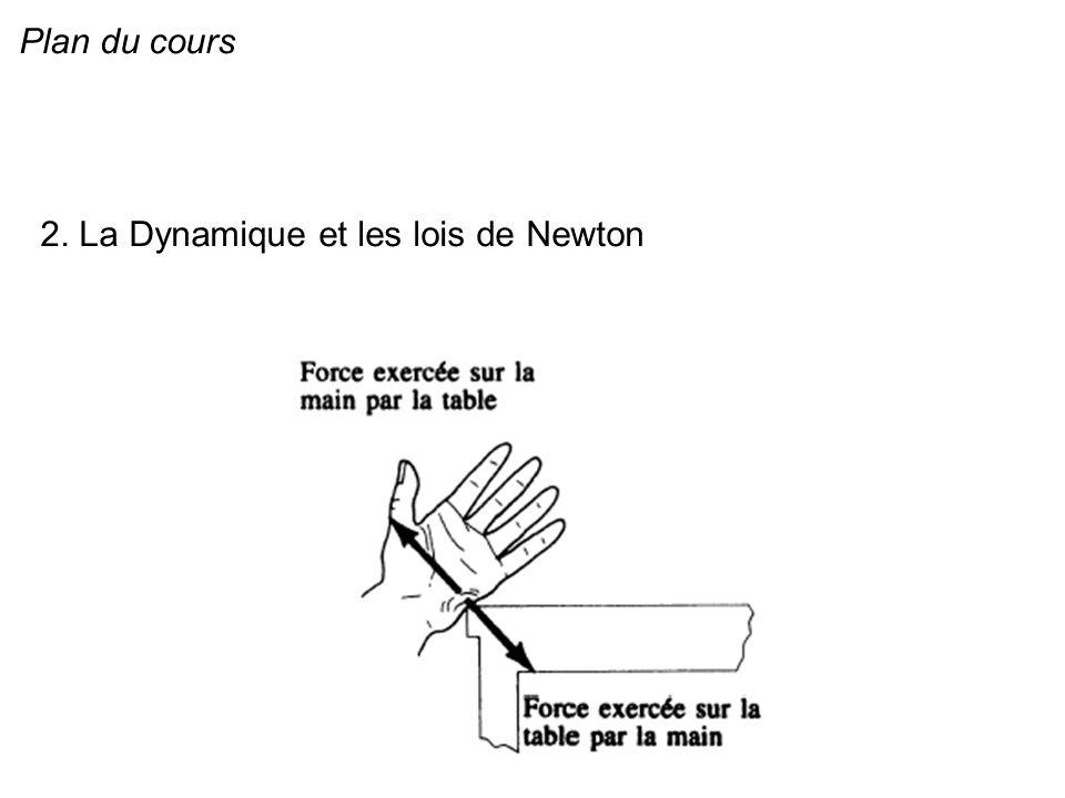 Plan du cours 2. La Dynamique et les lois de Newton