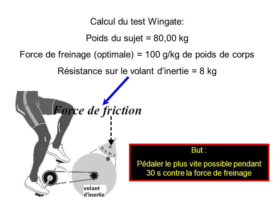 Calcul du test Wingate: Poids du sujet = 80,00 kg Force de freinage (optimale) = 100 g/kg de poids de corps Résistance sur le volant dinertie = 8 kg B