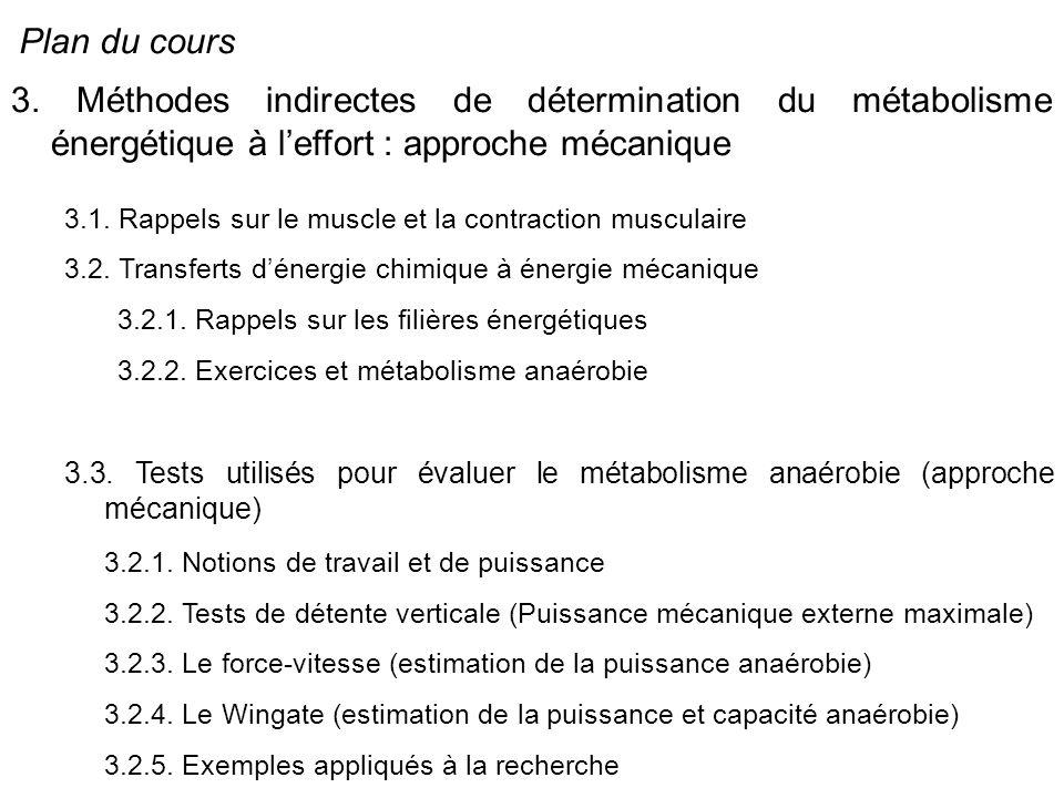 Plan du cours 3. Méthodes indirectes de détermination du métabolisme énergétique à leffort : approche mécanique 3.1. Rappels sur le muscle et la contr