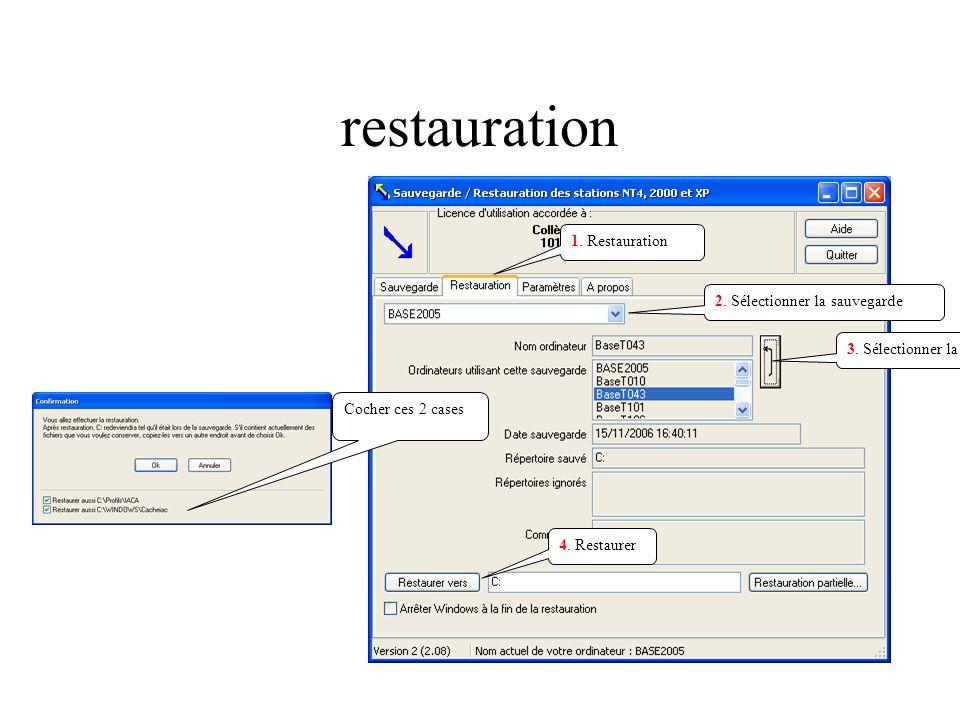 Message de redémarrage en mode console Cocher la case puis cliquer sur OK
