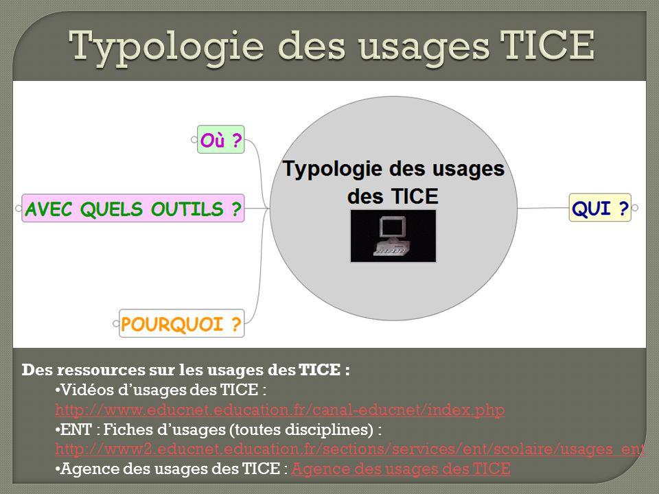 Des ressources sur les usages des TICE : Vidéos dusages des TICE : http://www.educnet.education.fr/canal-educnet/index.php http://www.educnet.educatio