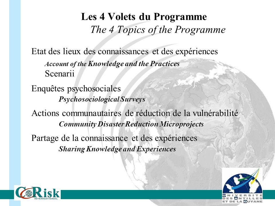 Les 4 Volets du Programme The 4 Topics of the Programme Etat des lieux des connaissances et des expériences Account of the Knowledge and the Practices