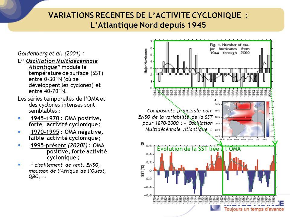 VARIATIONS RECENTES DE LACTIVITE CYCLONIQUE : LAtlantique Nord depuis 1945 Goldenberg et al.