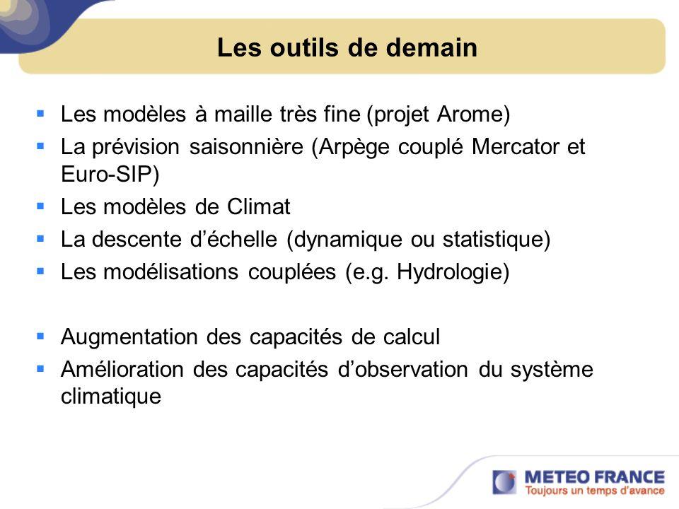 Les outils de demain Les modèles à maille très fine (projet Arome) La prévision saisonnière (Arpège couplé Mercator et Euro-SIP) Les modèles de Climat La descente déchelle (dynamique ou statistique) Les modélisations couplées (e.g.