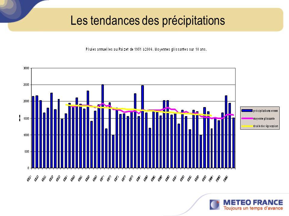 Les tendances des précipitations