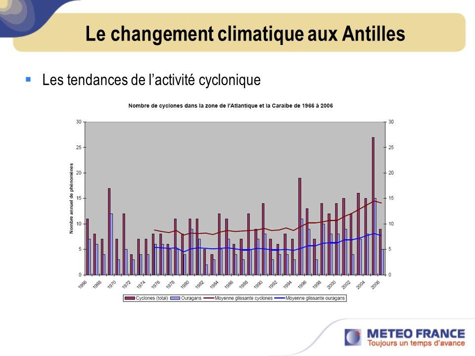 Le changement climatique aux Antilles Les tendances de lactivité cyclonique : Petites Antilles