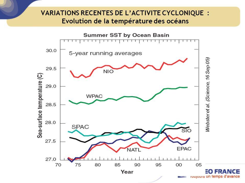 VARIATIONS RECENTES DE LACTIVITE CYCLONIQUE : Evolution de la température des océans Webster et al.