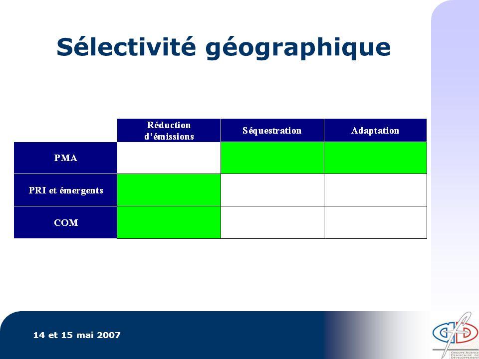 14 et 15 mai 2007 Sélectivité géographique