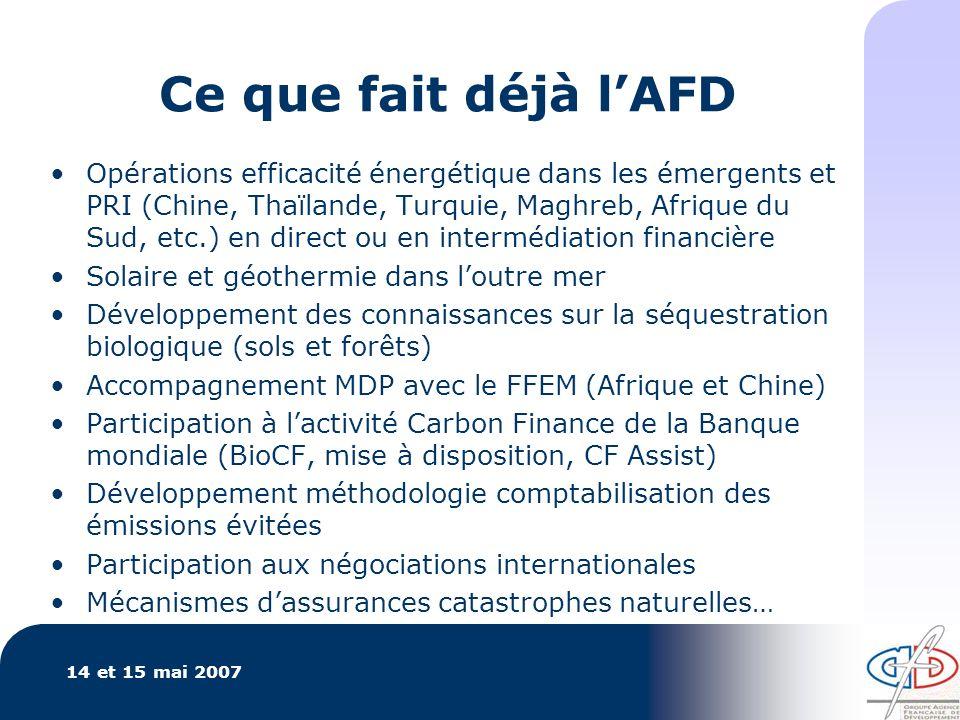 14 et 15 mai 2007 Ce que fait déjà lAFD Opérations efficacité énergétique dans les émergents et PRI (Chine, Thaïlande, Turquie, Maghreb, Afrique du Sud, etc.) en direct ou en intermédiation financière Solaire et géothermie dans loutre mer Développement des connaissances sur la séquestration biologique (sols et forêts) Accompagnement MDP avec le FFEM (Afrique et Chine) Participation à lactivité Carbon Finance de la Banque mondiale (BioCF, mise à disposition, CF Assist) Développement méthodologie comptabilisation des émissions évitées Participation aux négociations internationales Mécanismes dassurances catastrophes naturelles…