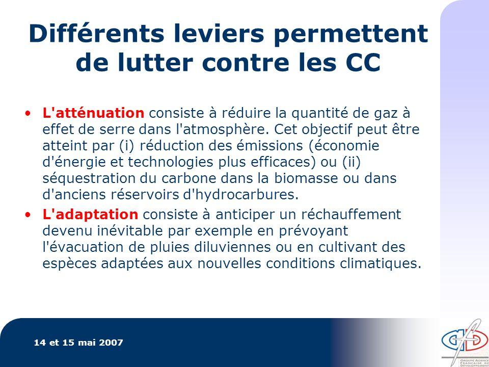 Différents leviers permettent de lutter contre les CC L atténuation consiste à réduire la quantité de gaz à effet de serre dans l atmosphère.