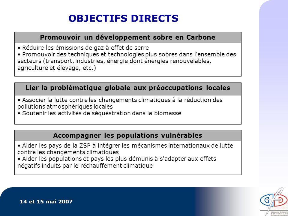 14 et 15 mai 2007 OBJECTIFS DIRECTS Promouvoir un développement sobre en Carbone Réduire les émissions de gaz à effet de serre Promouvoir des techniques et technologies plus sobres dans l ensemble des secteurs (transport, industries, énergie dont énergies renouvelables, agriculture et élevage, etc.) Lier la problématique globale aux préoccupations locales Associer la lutte contre les changements climatiques à la réduction des pollutions atmosphériques locales Soutenir les activités de séquestration dans la biomasse Accompagner les populations vulnérables Aider les pays de la ZSP à intégrer les mécanismes internationaux de lutte contre les changements climatiques Aider les populations et pays les plus démunis à s adapter aux effets négatifs induits par le réchauffement climatique